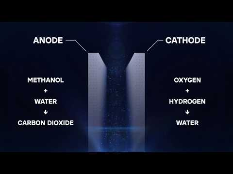 How does a methanol fuel cell work? | Gumpert Nathalie | Roland Gumpert