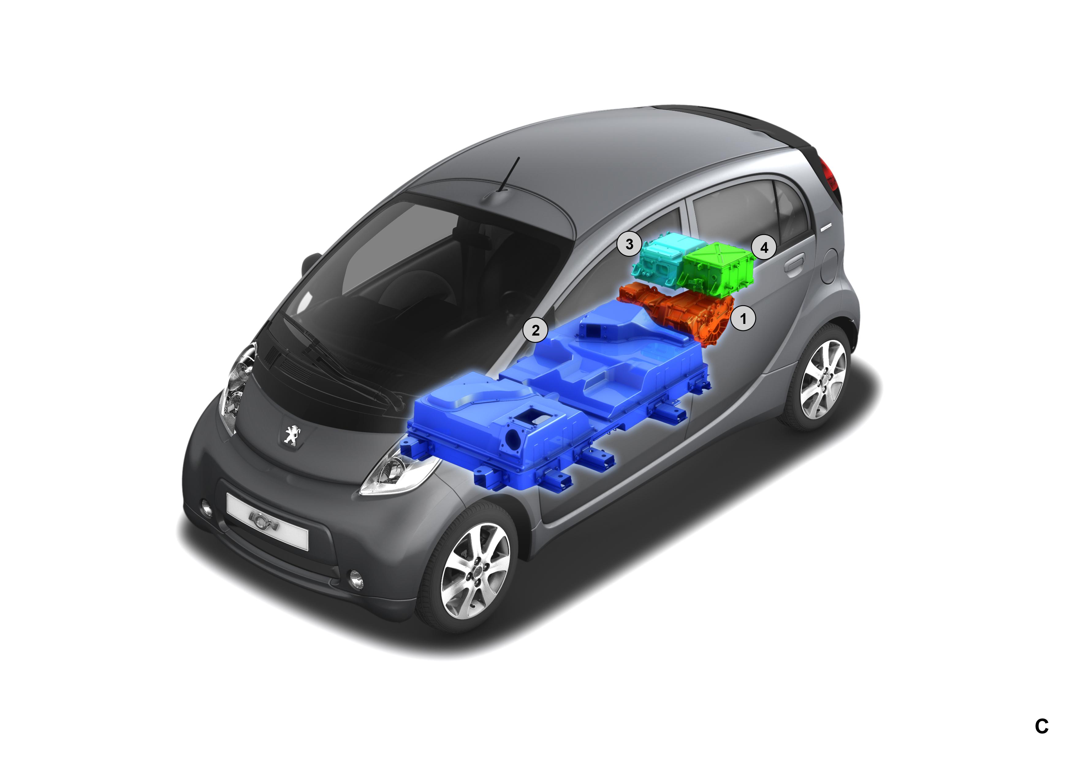 Schema Elettrico Motore Trifase : Peugeot ion ludego
