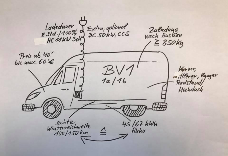 BV1 der E-Transporter der E-Transporter Selbsthilfegruppe der Bäcker Schüren